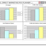 Calcolatore del ROI in Excel da Hdemo
