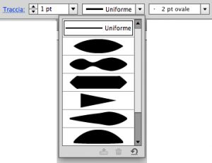 Profili standard in Illustrator