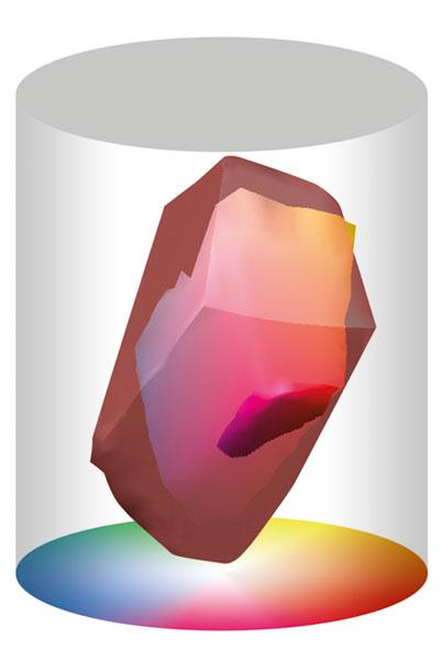 gamma cromatica RGB e CMYK a confronto